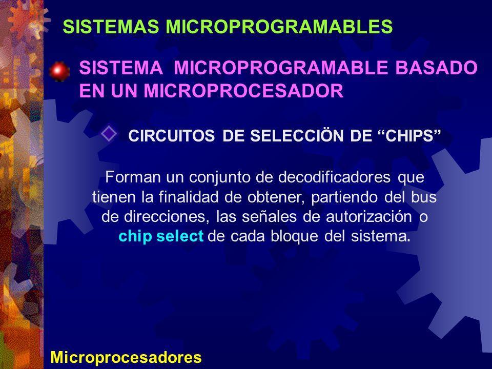 SISTEMAS MICROPROGRAMABLES SISTEMA MICROPROGRAMABLE BASADO EN UN MICROPROCESADOR Microprocesadores CIRCUITOS DE SELECCIÖN DE CHIPS Forman un conjunto