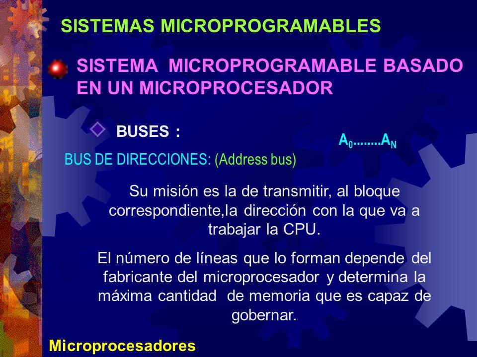 SISTEMAS MICROPROGRAMABLES SISTEMA MICROPROGRAMABLE BASADO EN UN MICROPROCESADOR Microprocesadores BUSES : BUS DE DIRECCIONES: (Address bus) Su misión