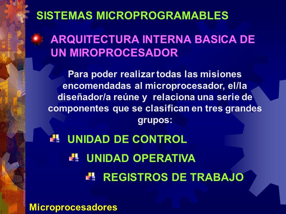 SISTEMAS MICROPROGRAMABLES Microprocesadores ARQUITECTURA INTERNA BASICA DE UN MIROPROCESADOR Para poder realizar todas las misiones encomendadas al m