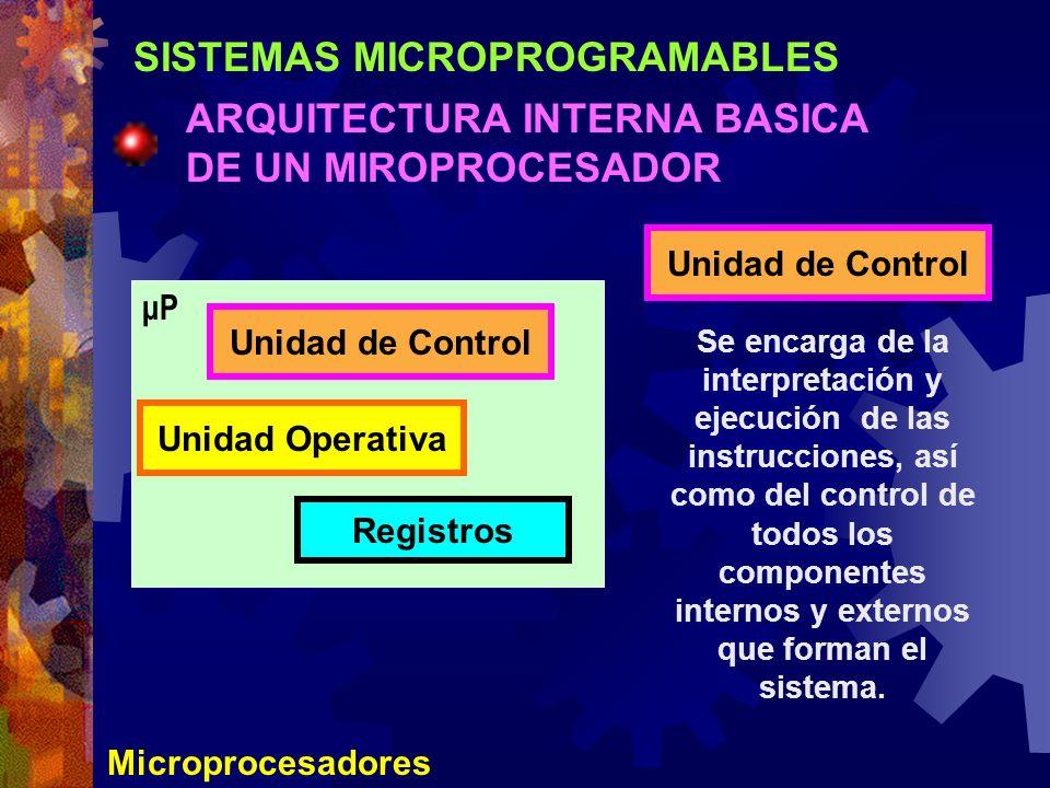 SISTEMAS MICROPROGRAMABLES Microprocesadores ARQUITECTURA INTERNA BASICA DE UN MIROPROCESADOR Unidad de Control Unidad Operativa Registros Unidad de C