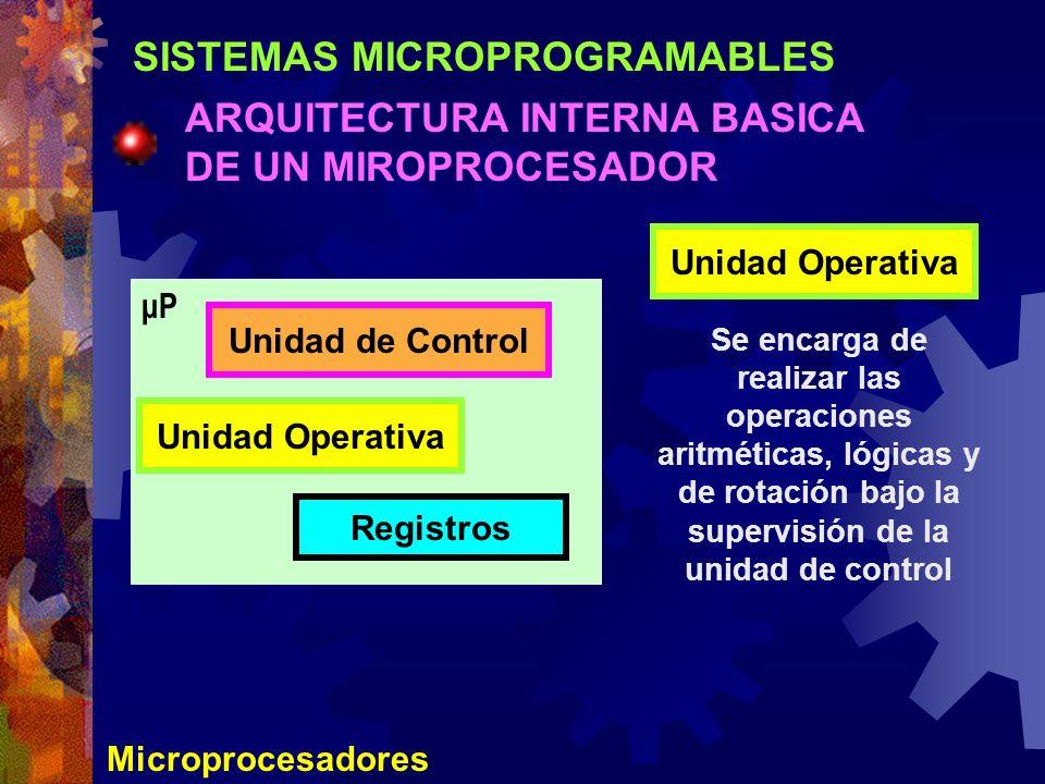 SISTEMAS MICROPROGRAMABLES Microprocesadores ARQUITECTURA INTERNA BASICA DE UN MIROPROCESADOR Unidad de Control Unidad Operativa Registros Se encarga