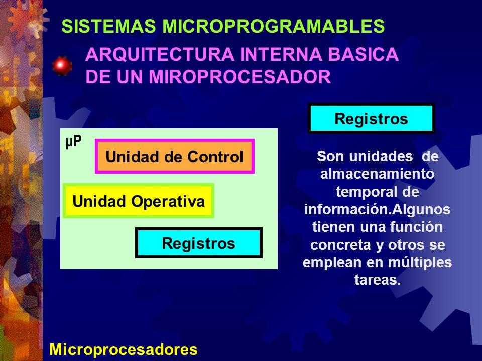 SISTEMAS MICROPROGRAMABLES Microprocesadores ARQUITECTURA INTERNA BASICA DE UN MIROPROCESADOR Unidad de Control Unidad Operativa Registros Son unidade