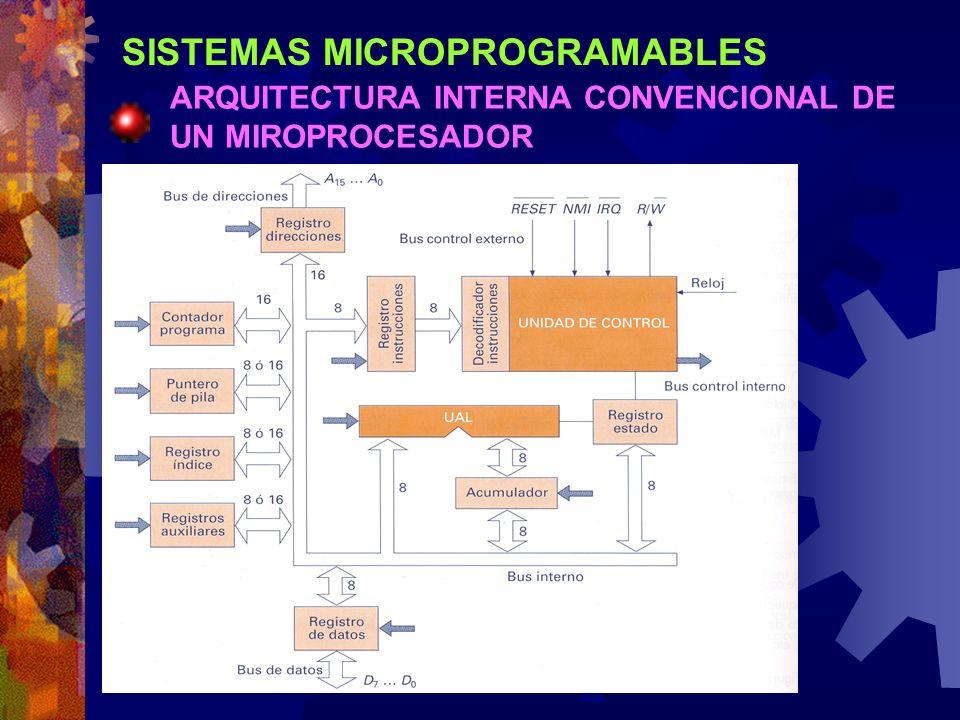 SISTEMAS MICROPROGRAMABLES ARQUITECTURA INTERNA CONVENCIONAL DE UN MIROPROCESADOR