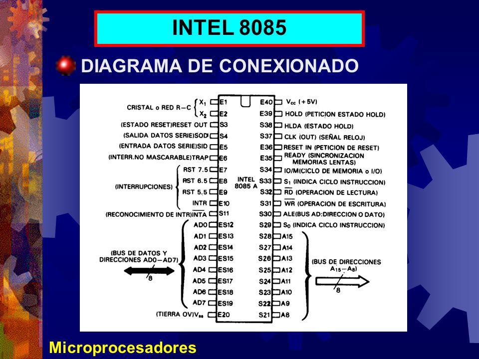 Microprocesadores INTEL 8085 DIAGRAMA DE CONEXIONADO