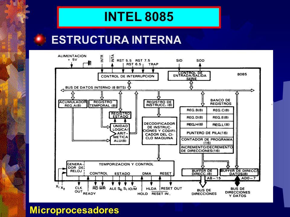 Microprocesadores INTEL 8085 ESTRUCTURA INTERNA