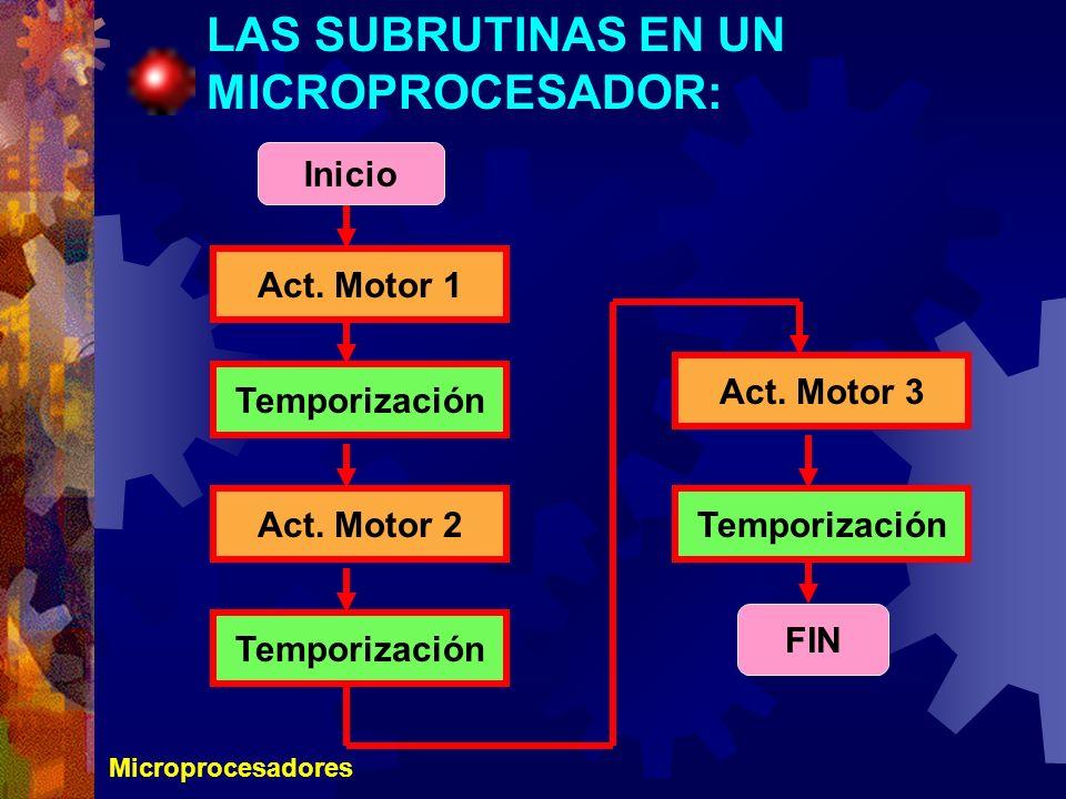 Microprocesadores LAS SUBRUTINAS EN UN MICROPROCESADOR: Act. Motor 1 Temporización Act. Motor 2 Temporización Act. Motor 3 Temporización FIN Inicio