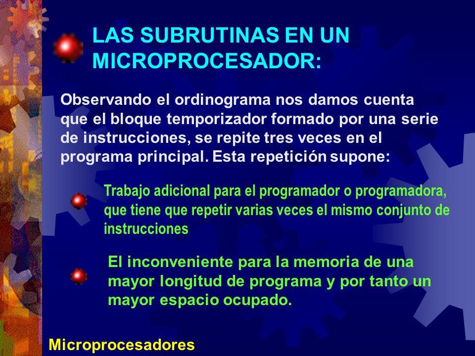Microprocesadores LAS SUBRUTINAS EN UN MICROPROCESADOR: Observando el ordinograma nos damos cuenta que el bloque temporizador formado por una serie de