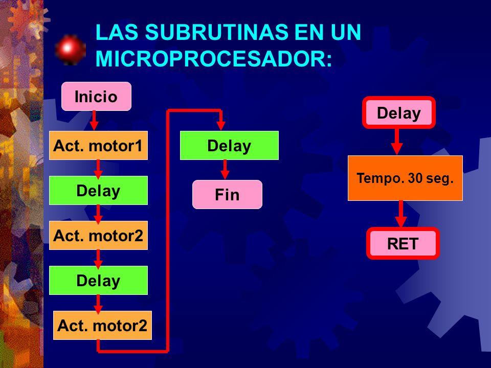 LAS SUBRUTINAS EN UN MICROPROCESADOR: Inicio Act. motor1 Act. motor2 Delay Act. motor2 Delay Fin Delay Tempo. 30 seg. RET