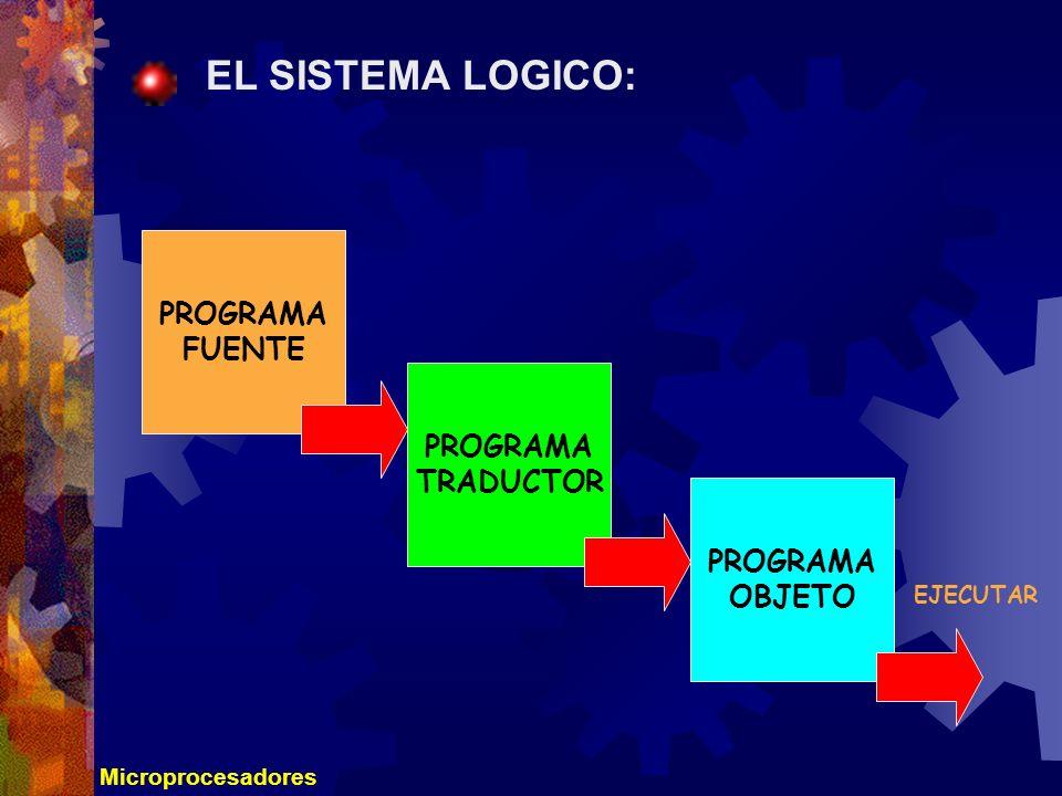 Microprocesadores EL SISTEMA LOGICO: PROGRAMA FUENTE PROGRAMA TRADUCTOR PROGRAMA OBJETO EJECUTAR