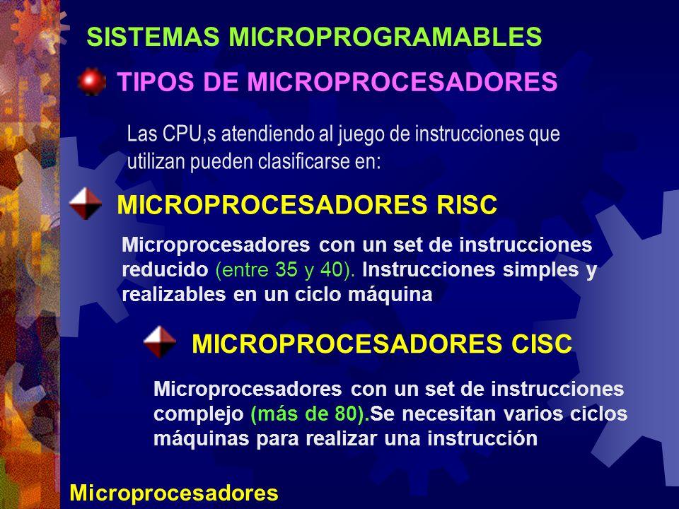 SISTEMAS MICROPROGRAMABLES TIPOS DE MICROPROCESADORES Microprocesadores MICROPROCESADORES RISC MICROPROCESADORES CISC Microprocesadores con un set de