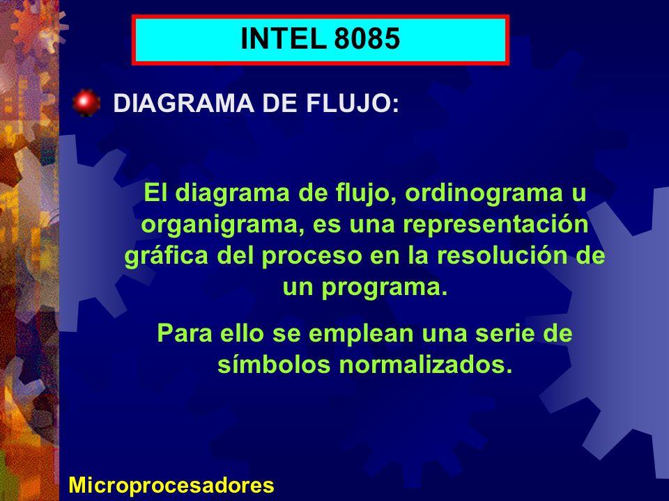 Microprocesadores INTEL 8085 DIAGRAMA DE FLUJO: El diagrama de flujo, ordinograma u organigrama, es una representación gráfica del proceso en la resol