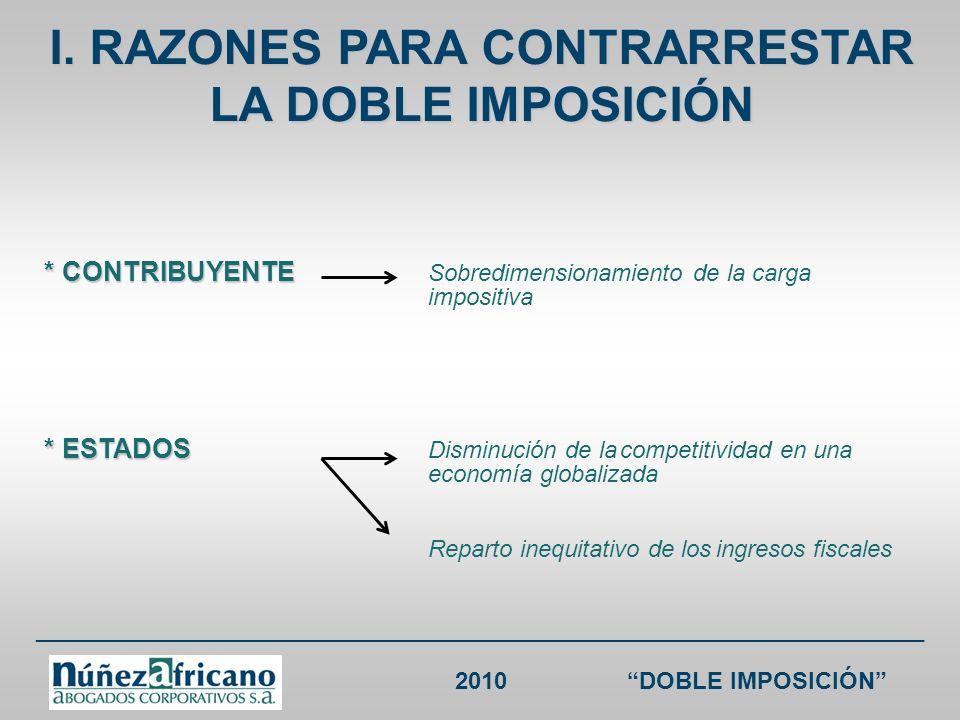 ___________________________________________________________________ 2010DOBLE IMPOSICIÓN CDI CHILE RENTA Chile sin CDI Chile Colombia sin CDIColombia Dividendos 35% - 17% = 18% (i) 7%; (ii) 0% si se trata de sociedad con participación = o > al 25% del K social 33% (Gravados) (i) Dividendos sobre utilidad gravados en sociedad colombiana = 0%; (ii) Dividendos sobre utilidad no gravada en sociedad colombiana = (a) 33%; (b) 7% con origen exento y reinversión por + de 3 años; y (c) 7%, cuando las utilidades máximas susceptibles de ser distribuidas a título de ingreso no constitutivo de renta ni ganancia ocasional sean superiores al 65 por 100 de las utilidades comerciales antes de impuestos, sobre la diferencia entre dicha cantidad y las utilidades después de impuestos