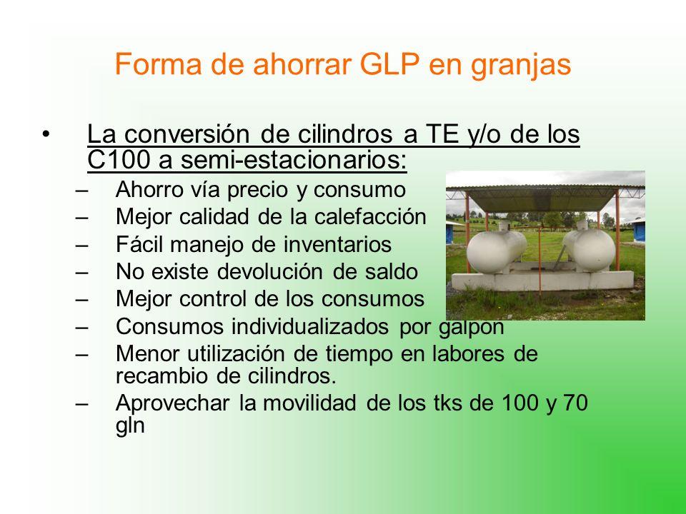 Formas de ahorrar GLP en granjas CRISIS ECONÓMICA DE LAS EMPRESAS Se impone cultura de la economía y eficiencia Administradores imparten políticas de