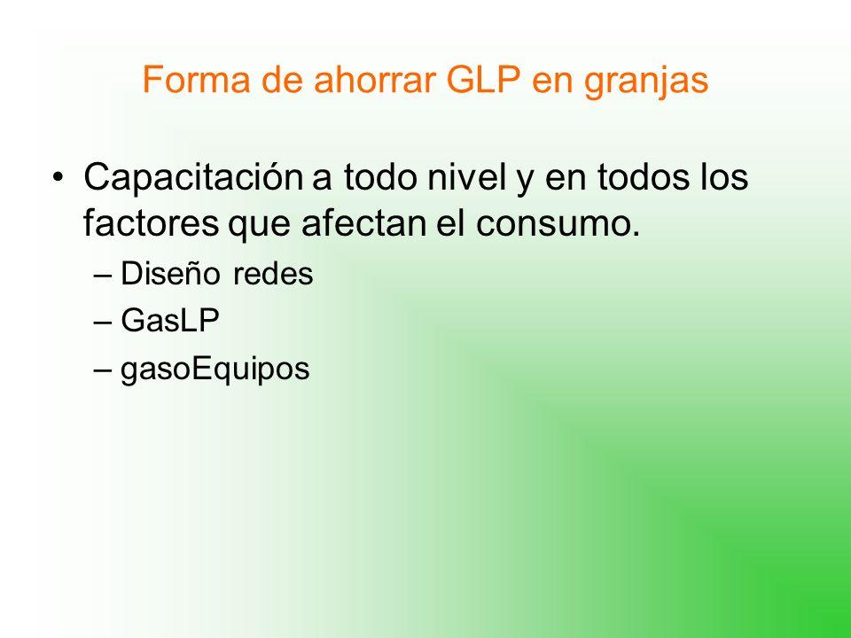Ventajas económicas gasLP en cilindros –C100 83.700$ –3.916 $/galón gasLP al granel –3.700 $/Gal Diferencia: 5,5% Ejemplo: Si una granja consume 50 ci