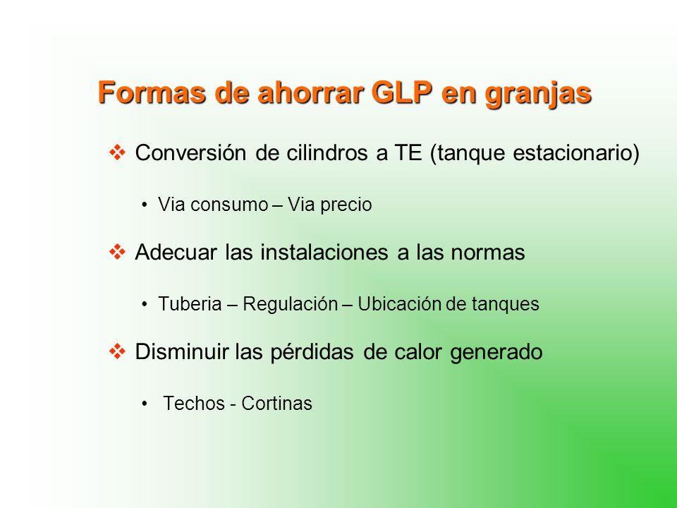 Objetivos PIM Optimizar el uso del gasLP: –Conversión de cilindros a TE (-10%) –No mover el regulador (-15%) –Adecuar las instalaciones a las normas (