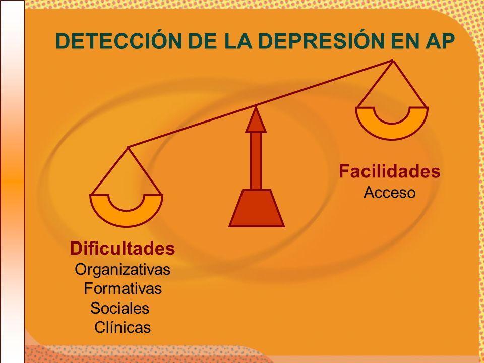 Facilidades Acceso Dificultades Organizativas Formativas Sociales Clínicas DETECCIÓN DE LA DEPRESIÓN EN AP