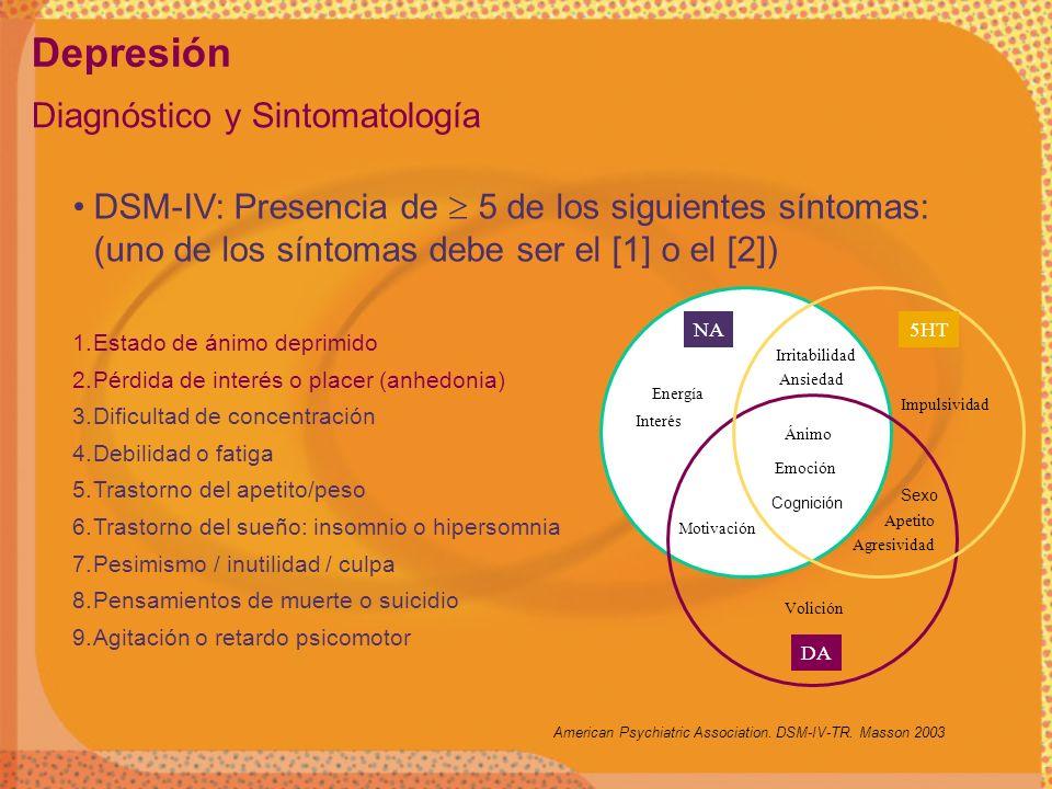 Depresión Diagnóstico y Sintomatología DSM-IV: Presencia de 5 de los siguientes síntomas: (uno de los síntomas debe ser el [1] o el [2]) 1.Estado de á
