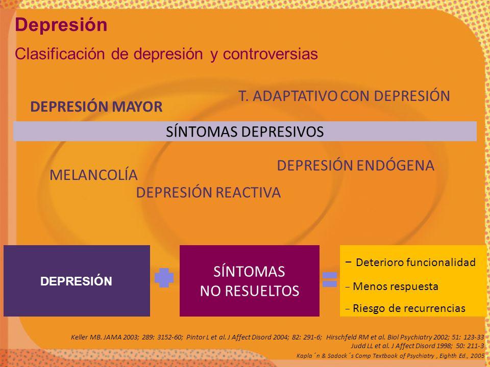 Deterioro funcionalidad Menos respuesta Riesgo de recurrencias SÍNTOMAS DEPRESIVOS DEPRESIÓN MAYOR MELANCOLÍA T. ADAPTATIVO CON DEPRESIÓN DEPRESIÓN RE