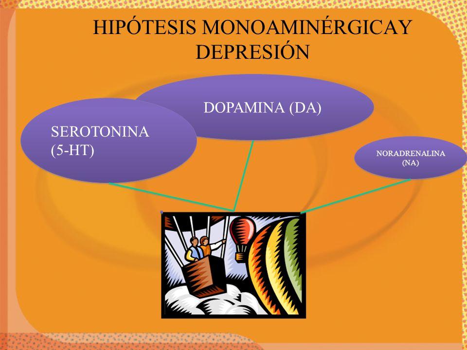 HIPÓTESIS MONOAMINÉRGICAY DEPRESIÓN NORADRENALINA (NA) DOPAMINA (DA) SEROTONINA (5-HT)