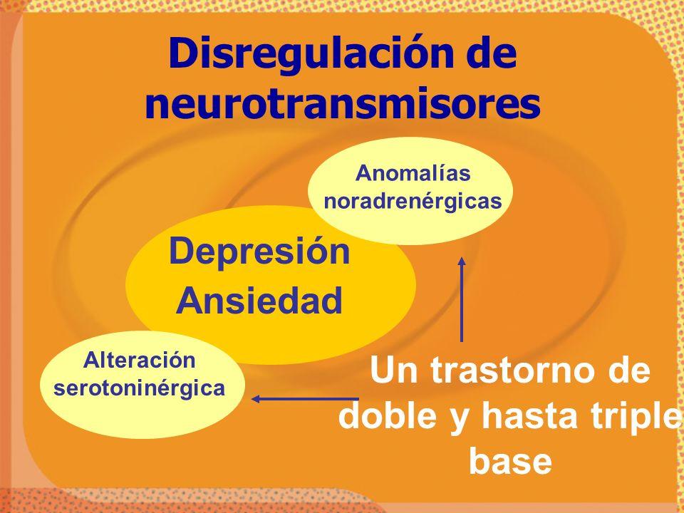 Depresión Ansiedad Anomalías noradrenérgicas Alteración serotoninérgica Un trastorno de doble y hasta triple base Disregulación de neurotransmisores