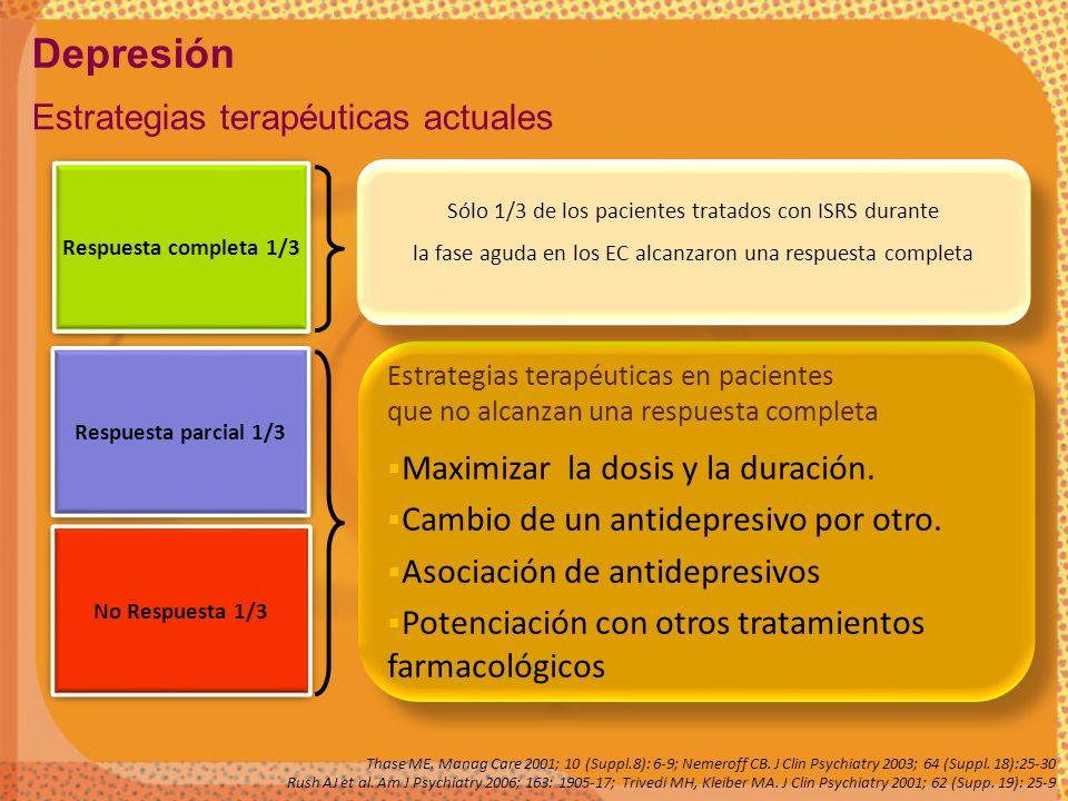 Depresión Estrategias terapéuticas actuales No Respuesta 1/3 Respuesta parcial 1/3 Estrategias terapéuticas en pacientes que no alcanzan una respuesta