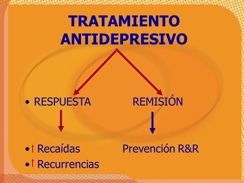 TRATAMIENTO ANTIDEPRESIVO RESPUESTA REMISIÓN RecaídasPrevención R&R Recurrencias