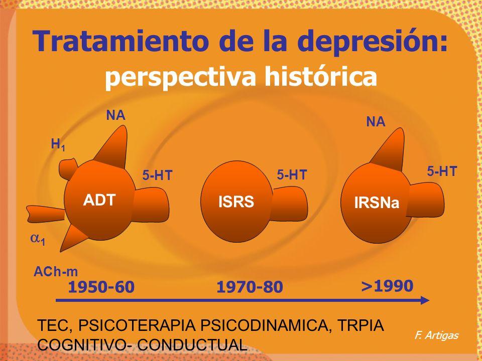 ADT ISRS IRSNa NA 5-HT H1H1 ACh-m 1 5-HT NA 1950-601970-80 >1990 5-HT F. Artigas Tratamiento de la depresión: perspectiva histórica TEC, PSICOTERAPIA