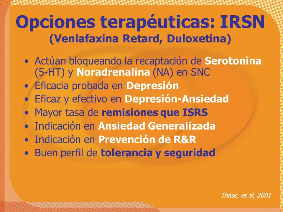 Actúan bloqueando la recaptación de Serotonina (5-HT) y Noradrenalina (NA) en SNC Eficacia probada en Depresión Eficaz y efectivo en Depresión-Ansieda