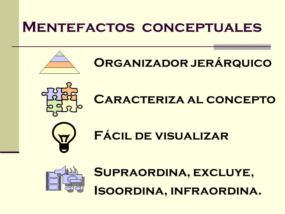 Mentefactos conceptuales Organizador jerárquico Caracteriza al concepto Fácil de visualizar Supraordina, excluye, Isoordina, infraordina.