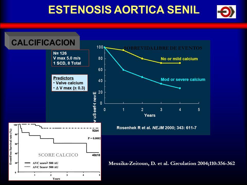 ESTENOSIS AORTICA SENIL SOBREVIDA LIBRE DE EVENTOS Messika-Zeitoun, D. et al. Circulation 2004;110:356-362 SCORE CALCICO CALCIFICACION