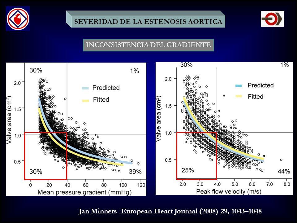 SEVERIDAD DE LA ESTENOSIS AORTICA INCONSISTENCIA DEL GRADIENTE Jan MinnersEuropean Heart Journal (2008) 29, 1043–1048