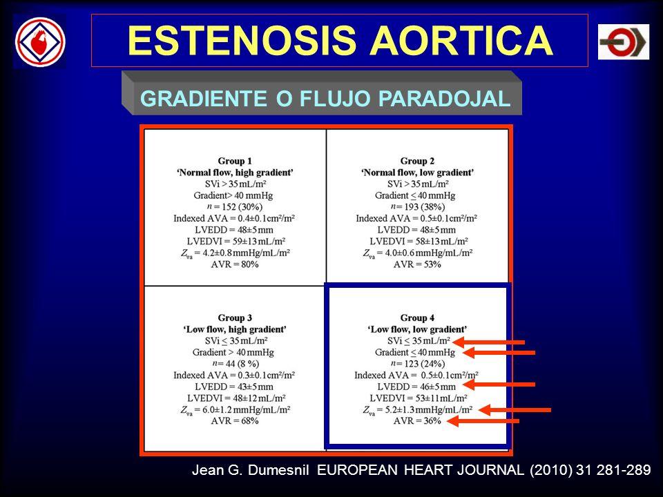 ESTENOSIS AORTICA GRADIENTE O FLUJO PARADOJAL Jean G. Dumesnil EUROPEAN HEART JOURNAL (2010) 31 281-289