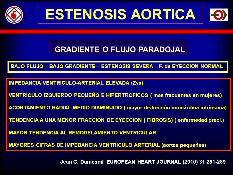 ESTENOSIS AORTICA GRADIENTE O FLUJO PARADOJAL BAJO FLUJO – BAJO GRADIENTE – ESTENOSIS SEVERA – F. de EYECCION NORMAL IMPEDANCIA VENTRICULO-ARTERIAL EL