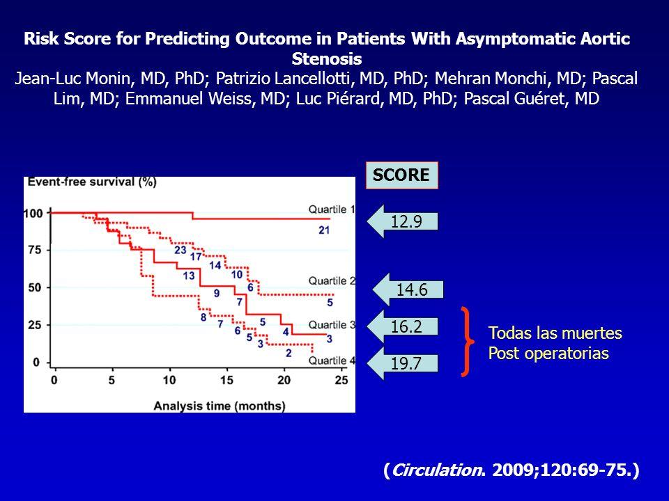 Risk Score for Predicting Outcome in Patients With Asymptomatic Aortic Stenosis Jean-Luc Monin, MD, PhD; Patrizio Lancellotti, MD, PhD; Mehran Monchi,