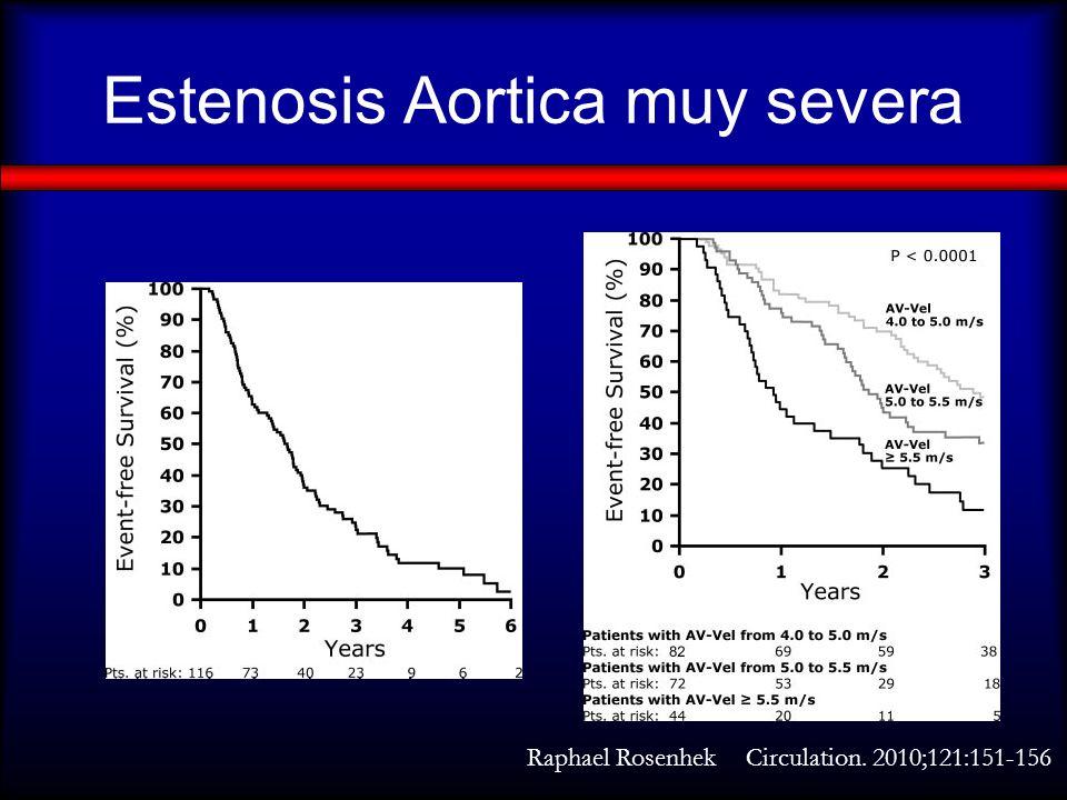 Estenosis Aortica muy severa Raphael RosenhekCirculation. 2010;121:151-156