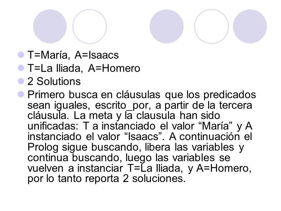 T=María, A=Isaacs T=La Iliada, A=Homero 2 Solutions Primero busca en cláusulas que los predicados sean iguales, escrito_por, a partir de la tercera cl