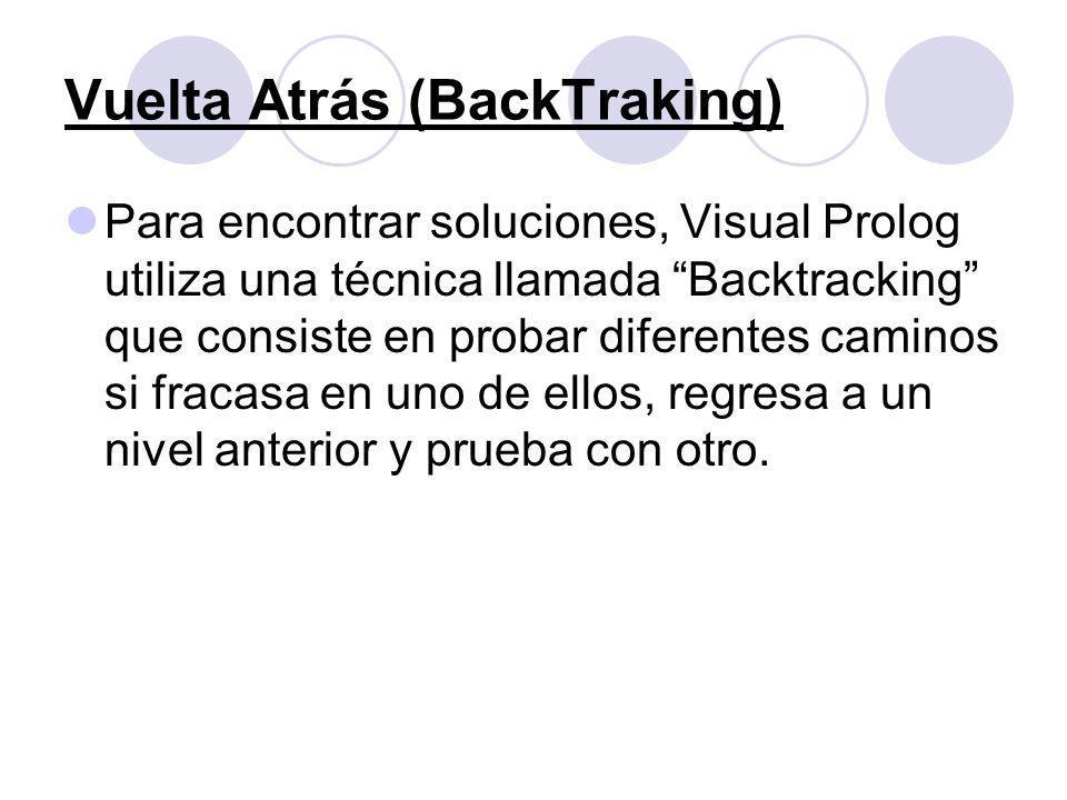 Vuelta Atrás (BackTraking) Para encontrar soluciones, Visual Prolog utiliza una técnica llamada Backtracking que consiste en probar diferentes caminos