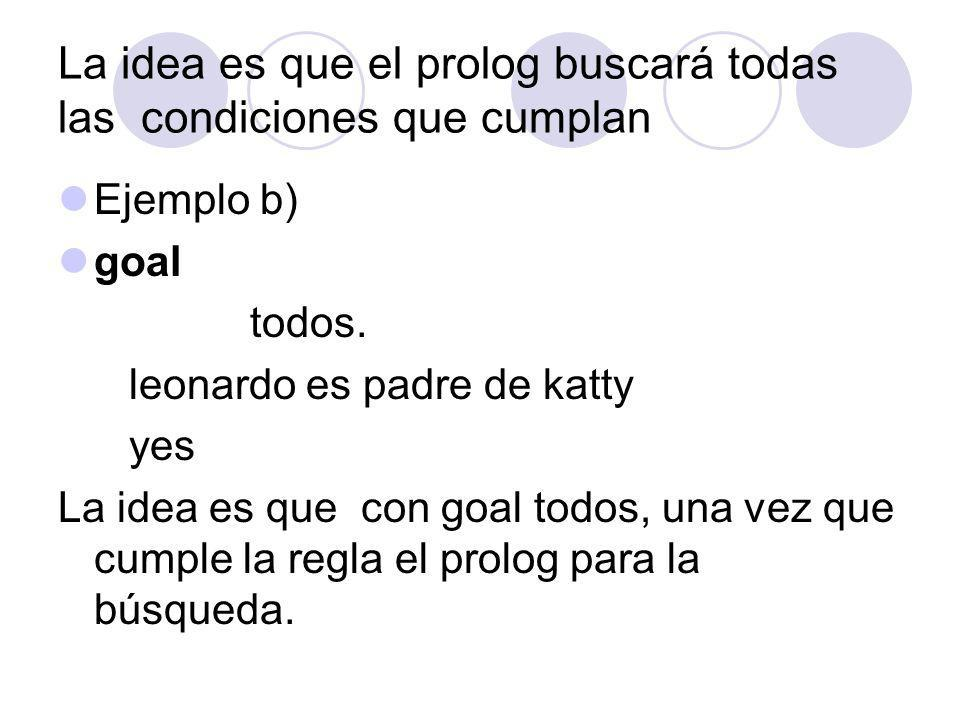 La idea es que el prolog buscará todas las condiciones que cumplan Ejemplo b) goal todos. leonardo es padre de katty yes La idea es que con goal todos