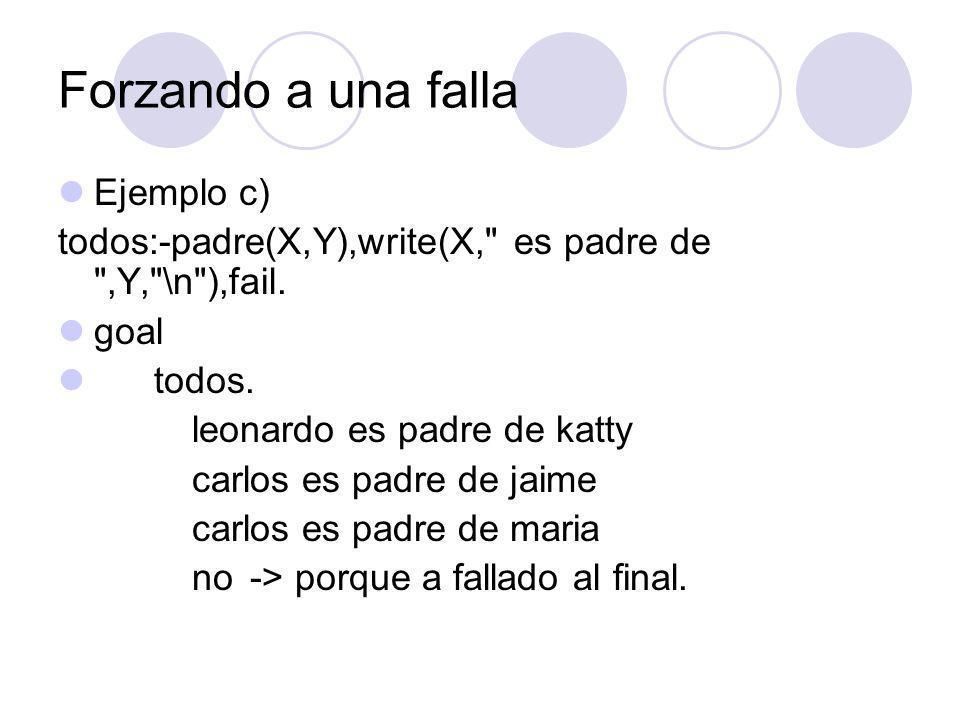 Ejemplo d) todos:-padre(X,Y),write(X, es padre de ,Y, \n ),fail.