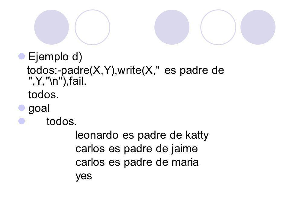 Ejemplo d) todos:-padre(X,Y),write(X,
