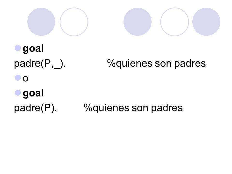 goal padre(P,_).%quienes son padres o goal padre(P).%quienes son padres