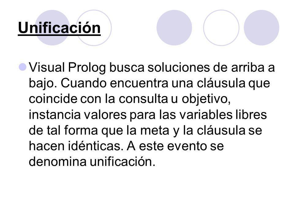 Unificación Visual Prolog busca soluciones de arriba a bajo. Cuando encuentra una cláusula que coincide con la consulta u objetivo, instancia valores