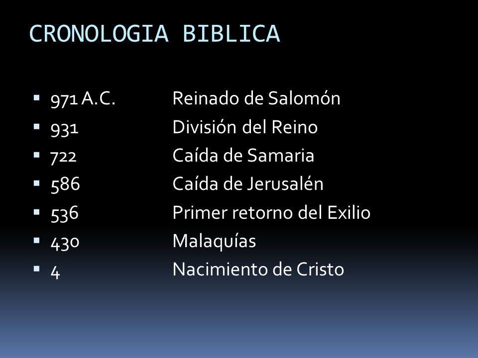CRONOLOGIA BIBLICA 971 A.C.Reinado de Salomón 931División del Reino 722Caída de Samaria 586Caída de Jerusalén 536Primer retorno del Exilio 430Malaquía