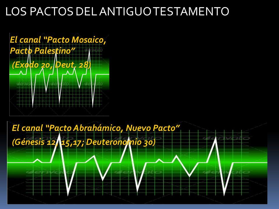 El canal Pacto Mosaico, Pacto Palestino (Exodo 20, Deut. 28) LOS PACTOS DEL ANTIGUO TESTAMENTO El canal Pacto Abrahámico, Nuevo Pacto (Génesis 12, 15,