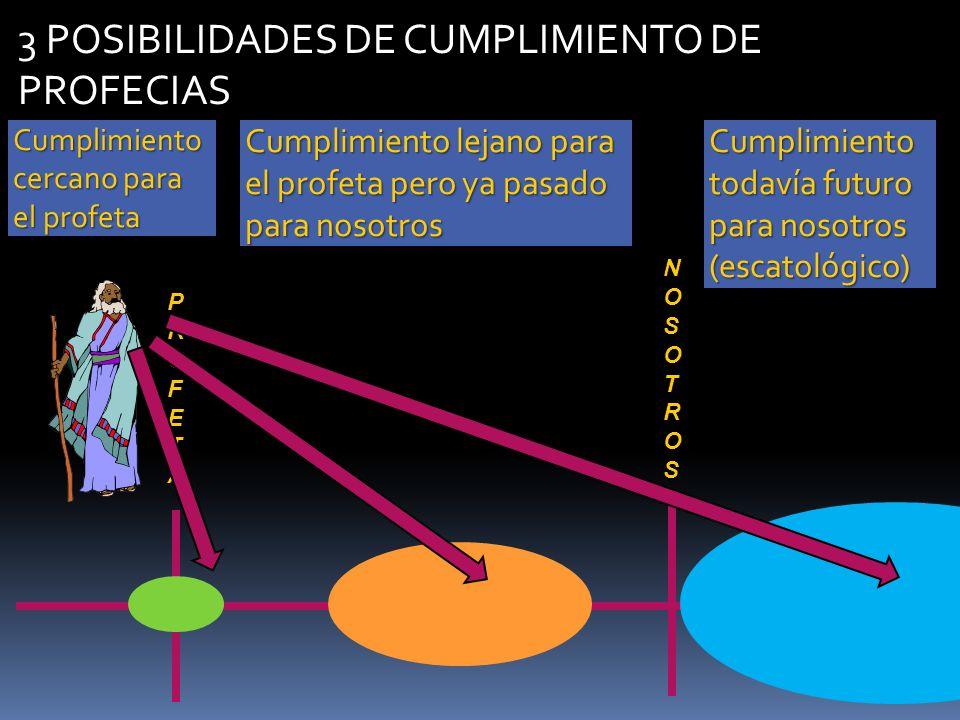 3 POSIBILIDADES DE CUMPLIMIENTO DE PROFECIAS NOSOTROSNOSOTROSNOSOTROSNOSOTROS PROFETAPROFETAPROFETAPROFETA Cumplimiento cercano para el profeta Cumpli