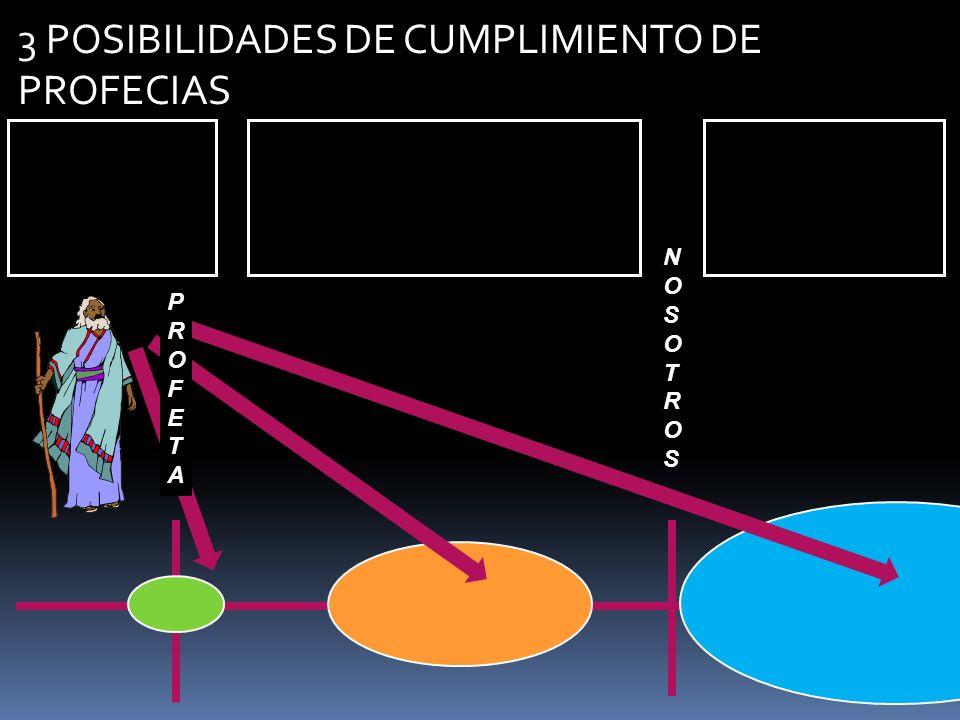 3 POSIBILIDADES DE CUMPLIMIENTO DE PROFECIAS NOSOTROSNOSOTROS PROFETAPROFETA