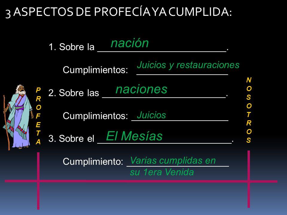 3 ASPECTOS DE PROFECÍA YA CUMPLIDA: NOSOTROSNOSOTROSNOSOTROSNOSOTROS PROFETAPROFETAPROFETAPROFETA 1.Sobre la ________________________. Cumplimientos: