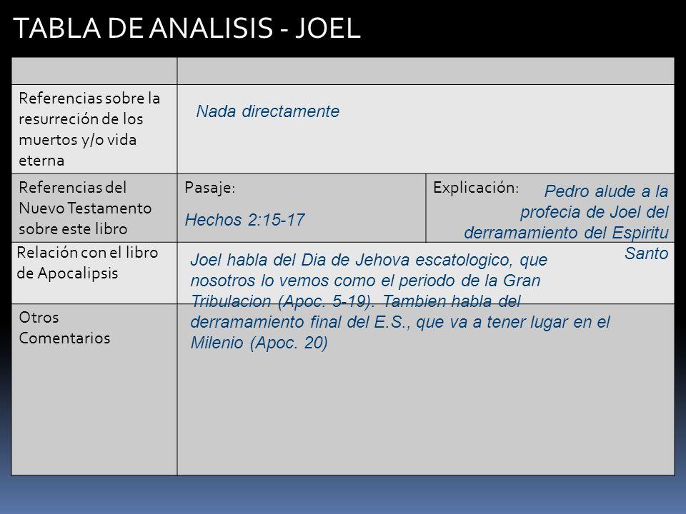 TABLA DE ANALISIS - JOEL Referencias sobre la resurreción de los muertos y/o vida eterna Referencias del Nuevo Testamento sobre este libro Pasaje:Expl