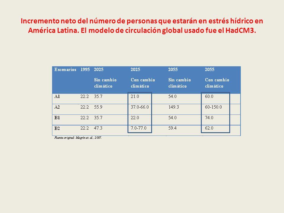 Incremento neto del número de personas que estarán en estrés hídrico en América Latina. El modelo de circulación global usado fue el HadCM3.