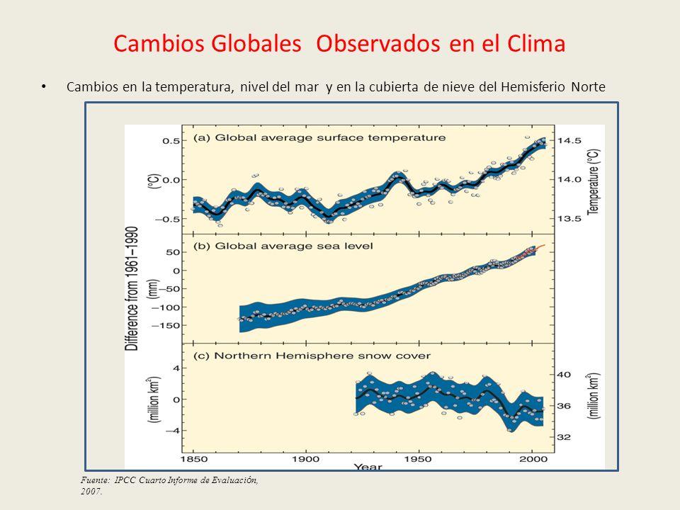 Cambios Globales Observados en el Clima Cambios en la temperatura, nivel del mar y en la cubierta de nieve del Hemisferio Norte Fuente: IPCC Cuarto In